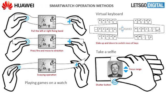 Huawei tentera-t-il de révolutionner le jeu sur smartwatch ?