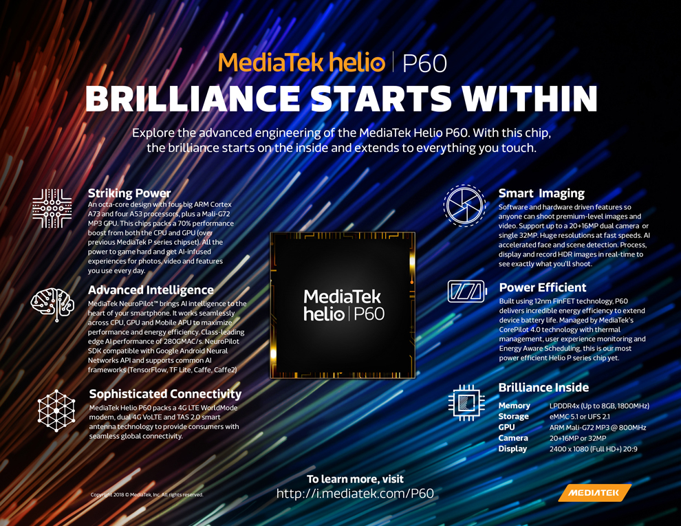 MWC 2018 - MediaTek dévoile le Helio P60, son nouveau SoC milieu de gamme
