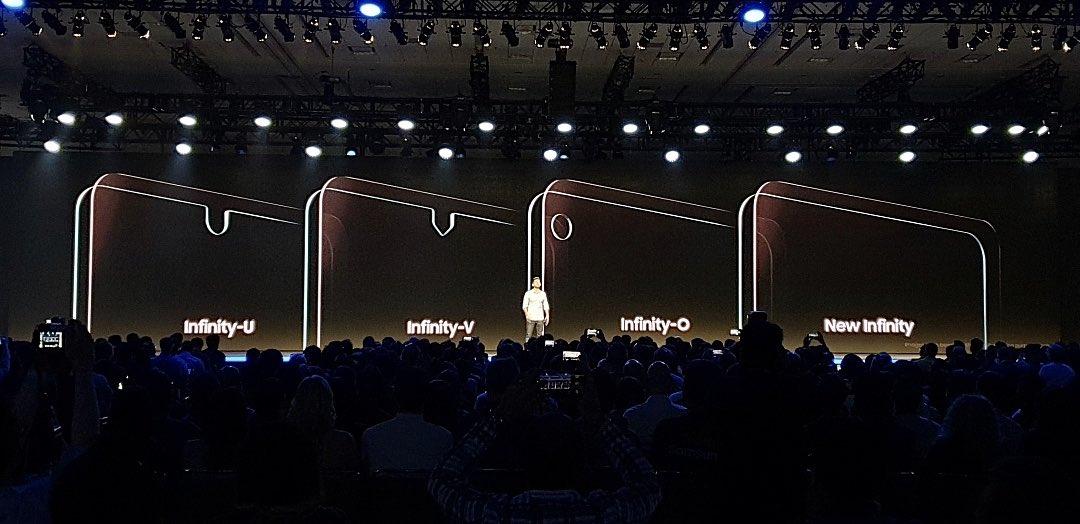 Samsung ne manque pas d'idées pour le design de ses futurs écrans à encoche